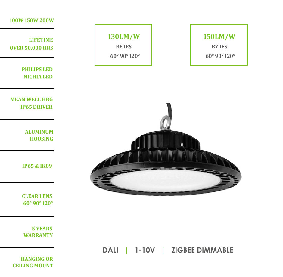 Led High Bay Light Meaning: 100W UFO LED High Bay Fixture China Factory Manufacturer
